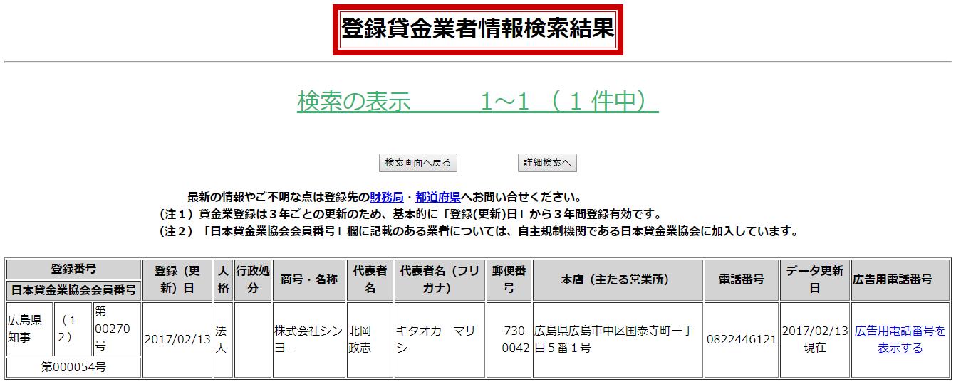 株式会社シンヨー登録貸金業者情報検索の画像