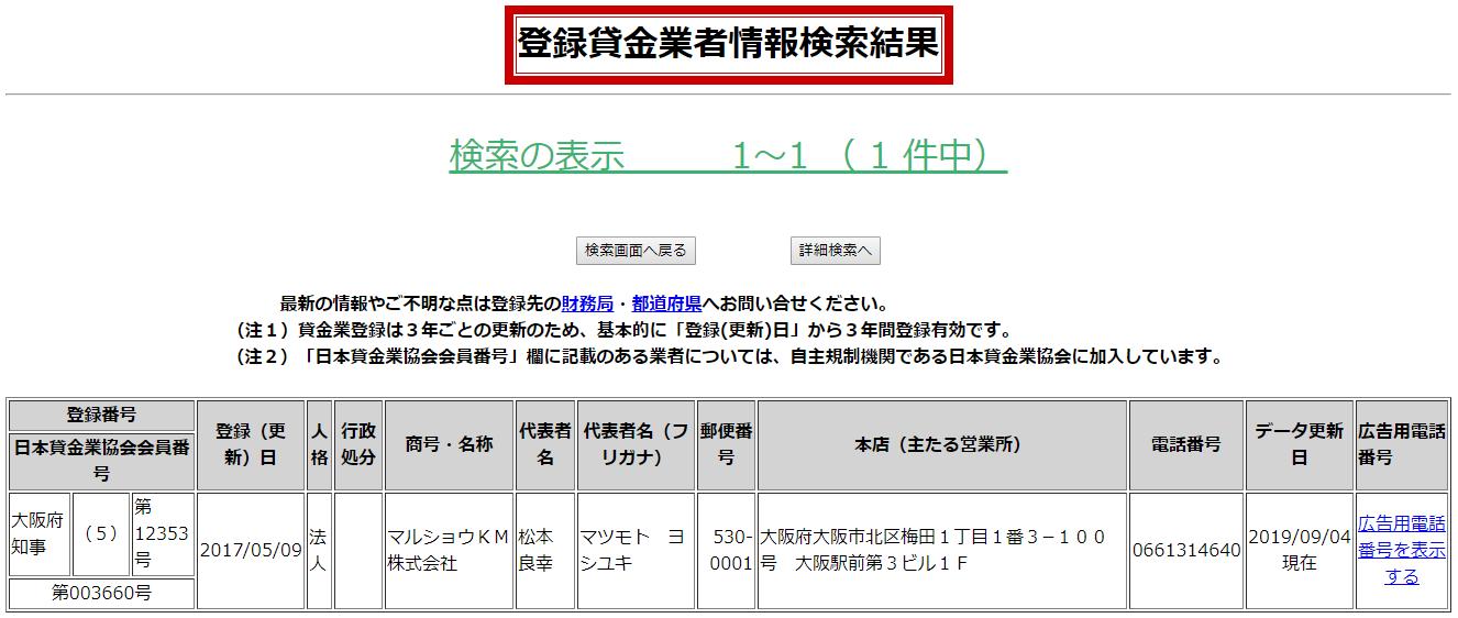 マルショウKMの貸金業者情報検索結果の画像